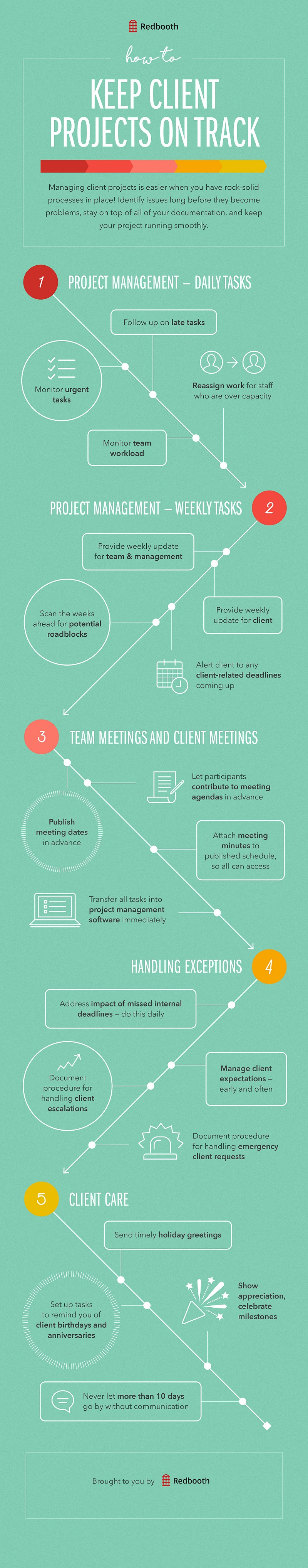160521-how-to-keep-client-projects-on-track-infographic